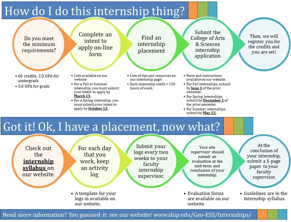 shippensburg university internships